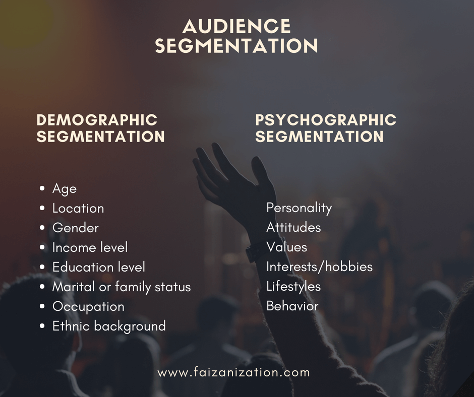 marketing audience segmentation